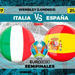 Semifinales Eurocopa Italia VS España 21:00H